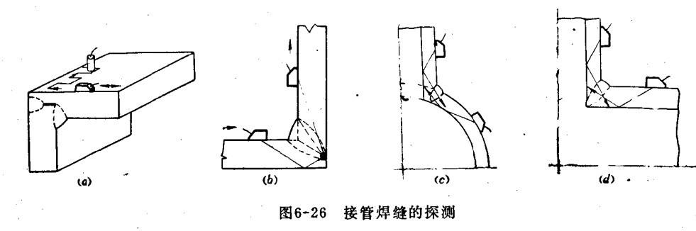 vfd荧光屏接线原理图